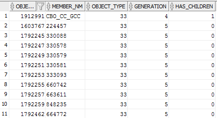 Query Results Members 1