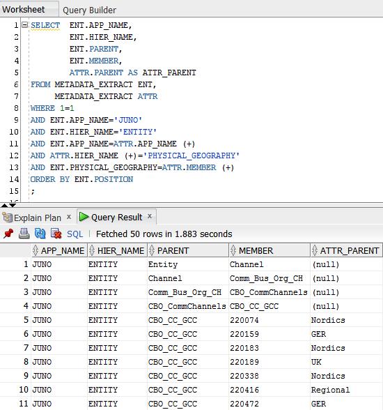 Oracle Database   DEV EPM